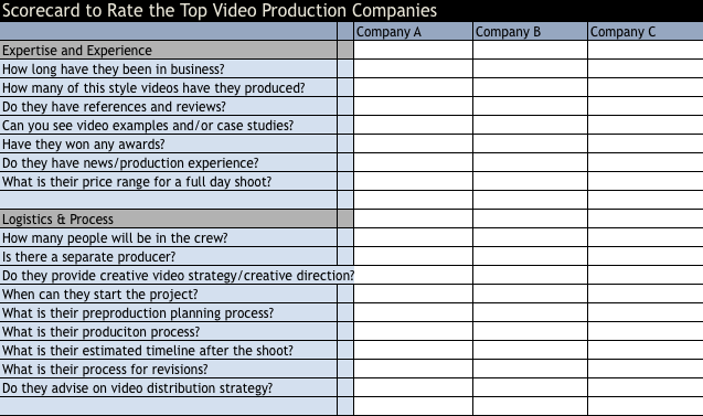 VideoProductionScorecard.png